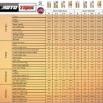 Leisure-Treka and Euro-Treka Spec List
